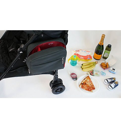 What's In Your Buggy?